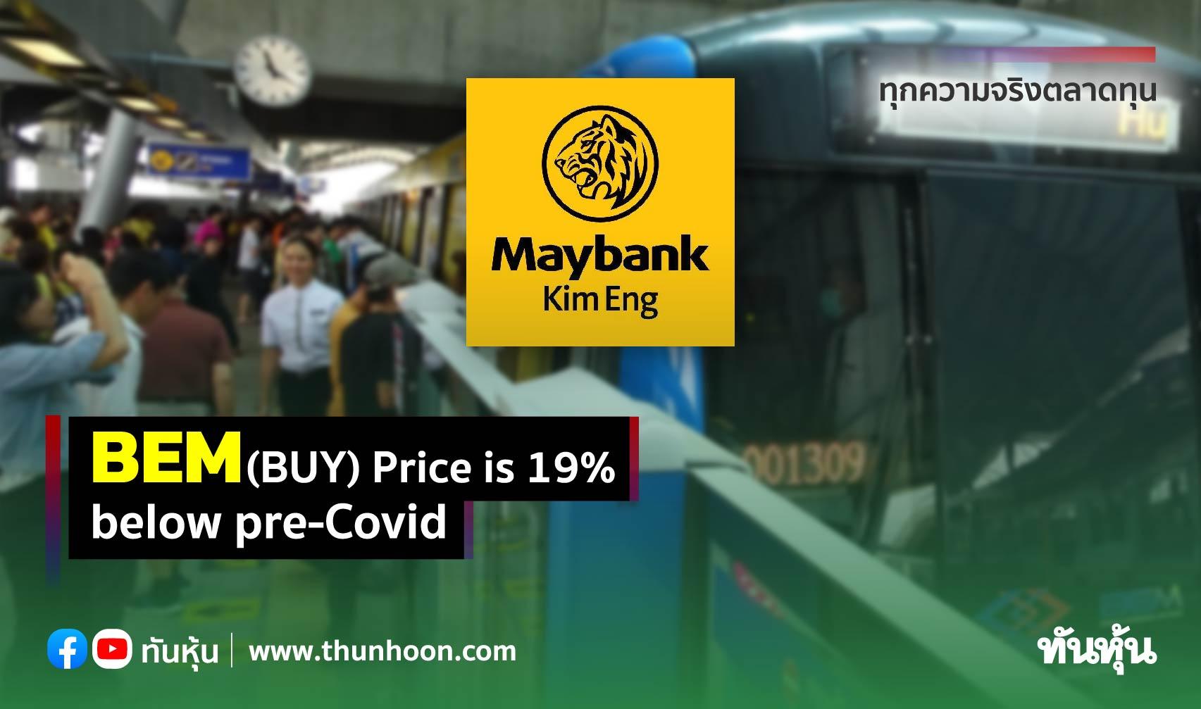 MKET_BEM (BUY) Price is 19%  below pre-Covid